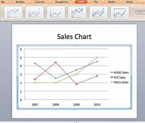 Wie man Grafiken in Microsoft Office