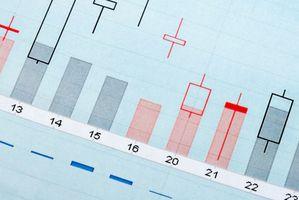 Eine Excel 2007-Pivot-Tabelle ändern