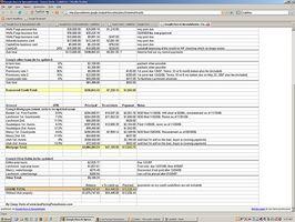 Wie eignen sich Pivot-Tabellen für Datenberichterstattung & Analyse?