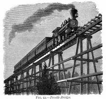 Wie eine Lokomotive GMAX erstellt